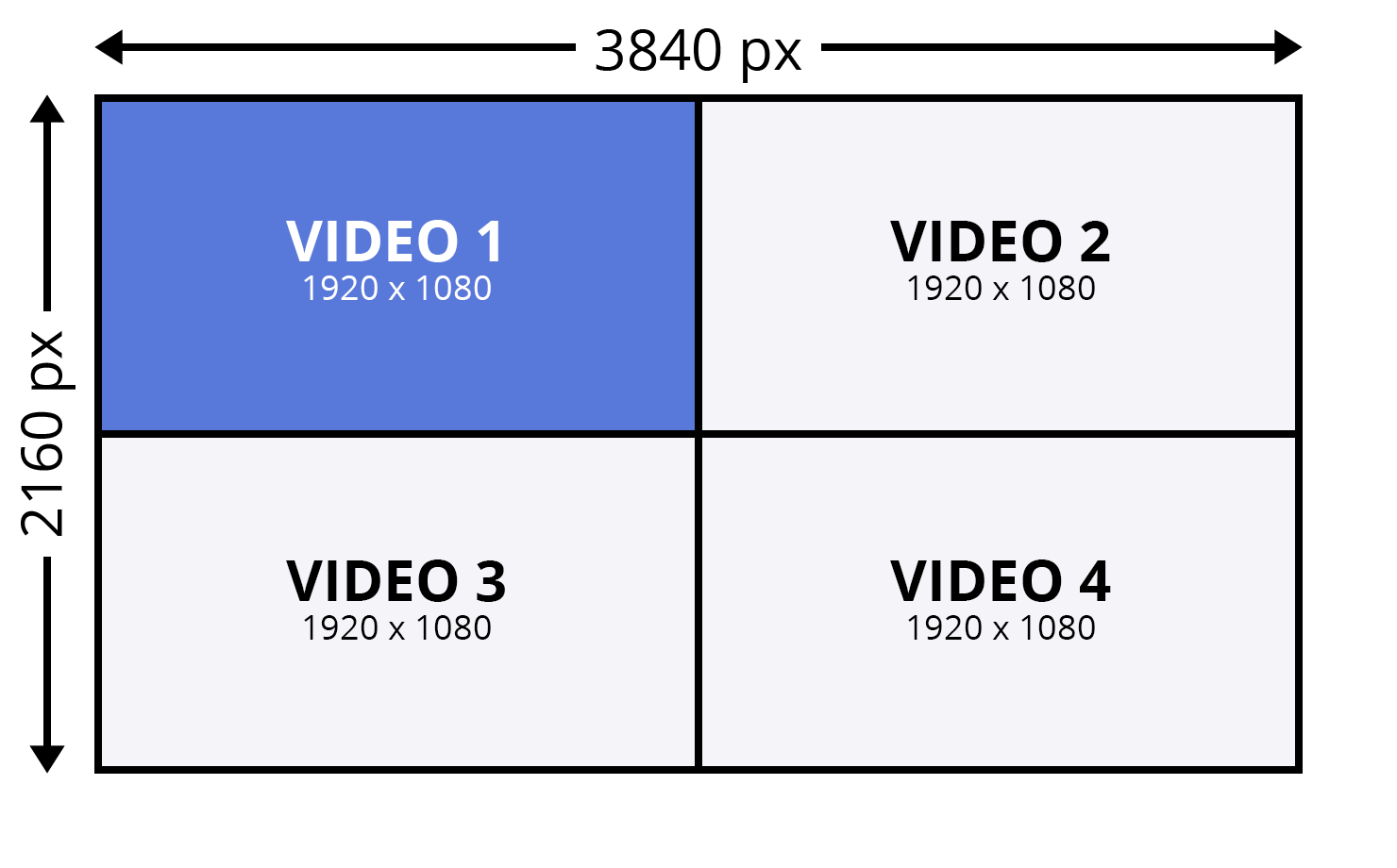 Switchable video 4k